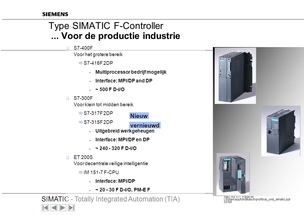 20 SIMATIC - Totally Integrated Automation (TIA) A&D AS V7/ Page 45 i:\folien\aqufol\deutsch\profibus_und_simatic.ppt 03/98 Van besturing... naar veil