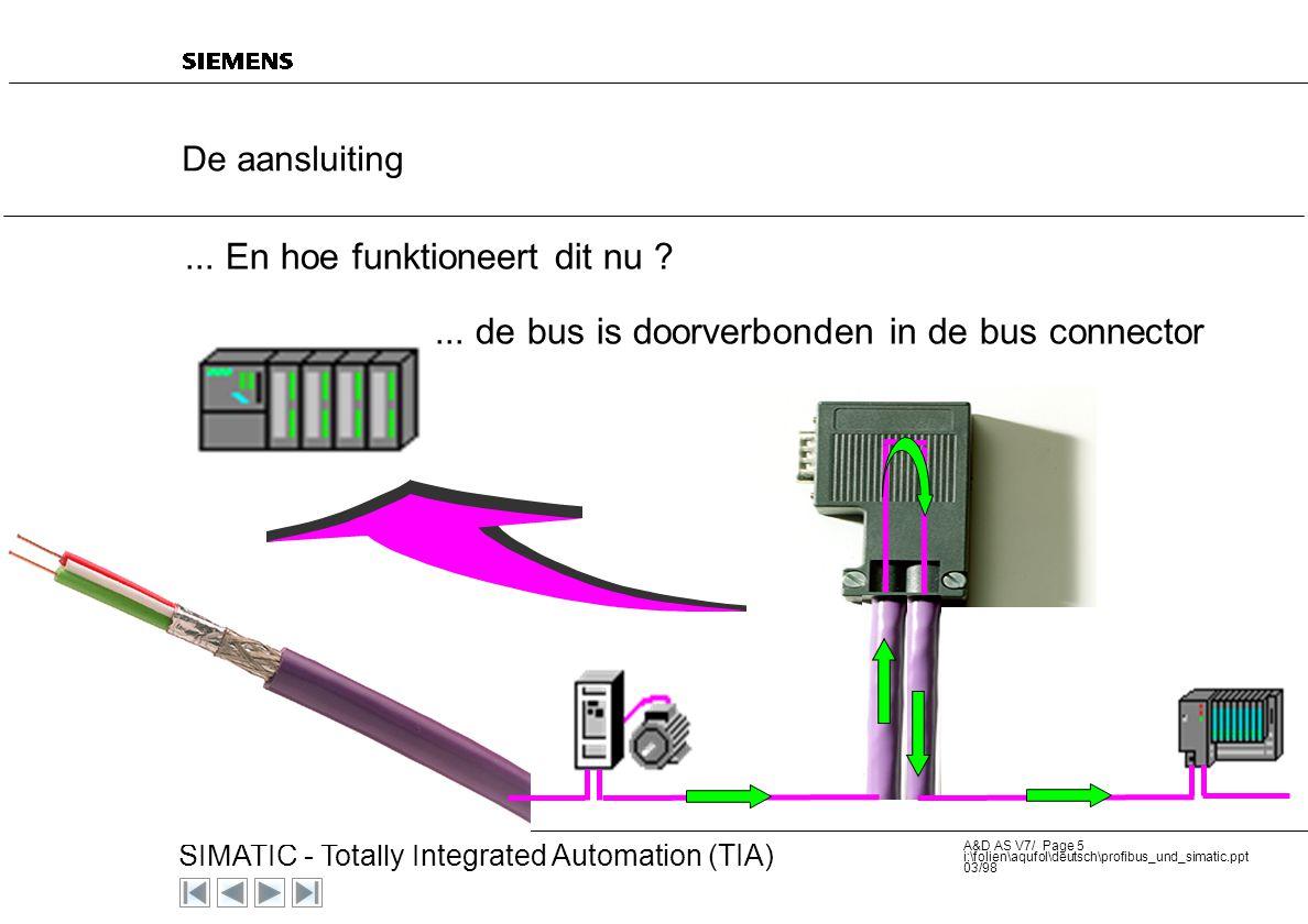 20 SIMATIC - Totally Integrated Automation (TIA) A&D AS V7/ Page 15 i:\folien\aqufol\deutsch\profibus_und_simatic.ppt 03/98 Sensor 3 ms Input filter 0 ms Respons tijd Berekening van de totale respons tijd: 3 ms Snelle en reproduceerbare responstijden...