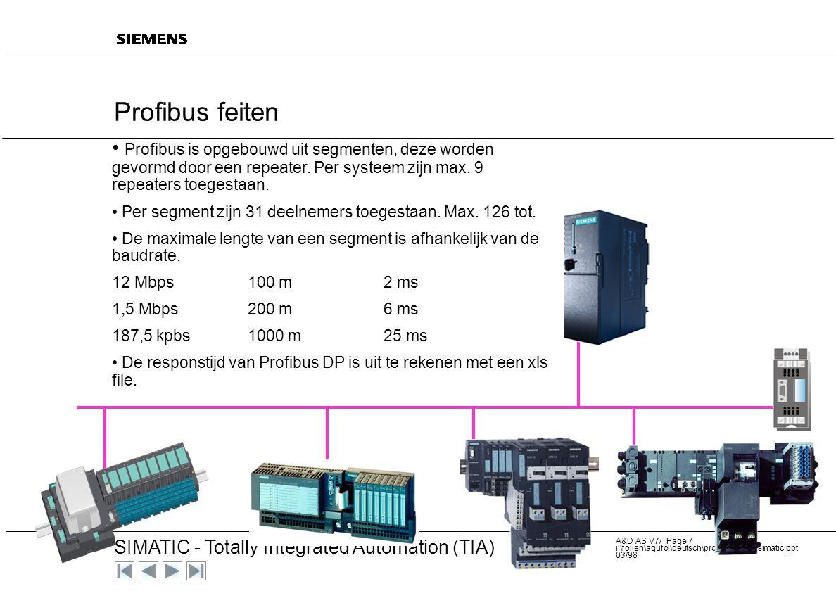 20 SIMATIC - Totally Integrated Automation (TIA) A&D AS V7/ Page 17 i:\folien\aqufol\deutsch\profibus_und_simatic.ppt 03/98 Bereking van de totale respons tijd: Sensor 3 ms Input filter 0.40 ms Bus cycli 3,4 ms Respons tijd 20 ms Programma cyclisch 23.4 ms Snelle en reproduceerbare responstijden...