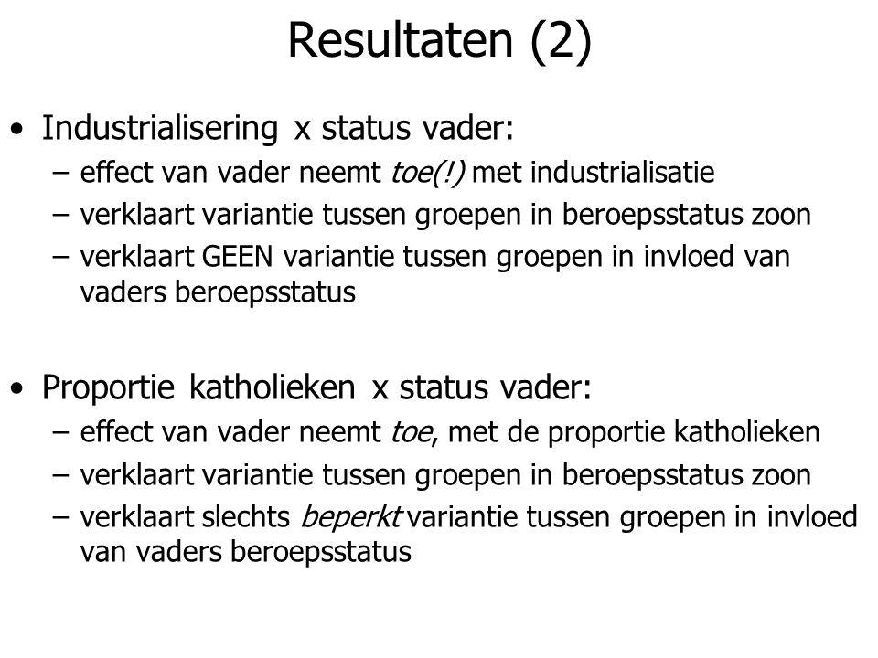 Resultaten (2) Industrialisering x status vader: –effect van vader neemt toe(!) met industrialisatie –verklaart variantie tussen groepen in beroepssta