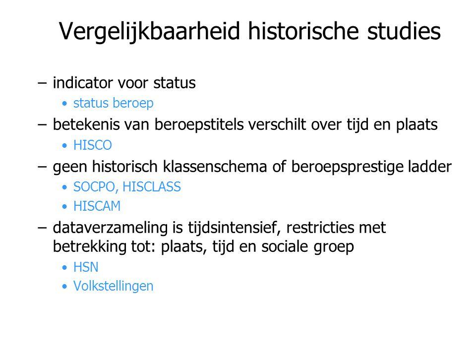 –indicator voor status status beroep –betekenis van beroepstitels verschilt over tijd en plaats HISCO –geen historisch klassenschema of beroepsprestig