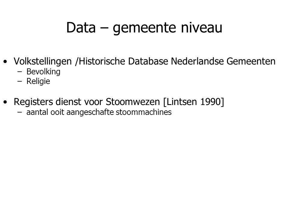 Data – gemeente niveau Volkstellingen /Historische Database Nederlandse Gemeenten –Bevolking –Religie Registers dienst voor Stoomwezen [Lintsen 1990]