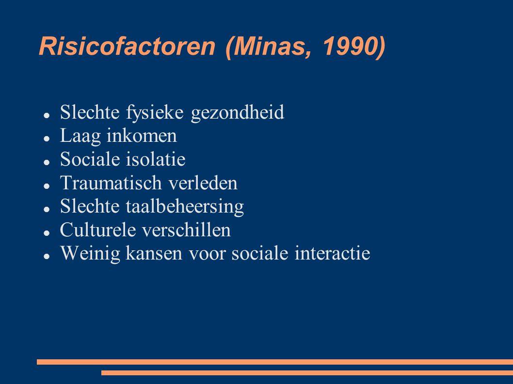 Risicofactoren (Minas, 1990) Slechte fysieke gezondheid Laag inkomen Sociale isolatie Traumatisch verleden Slechte taalbeheersing Culturele verschillen Weinig kansen voor sociale interactie