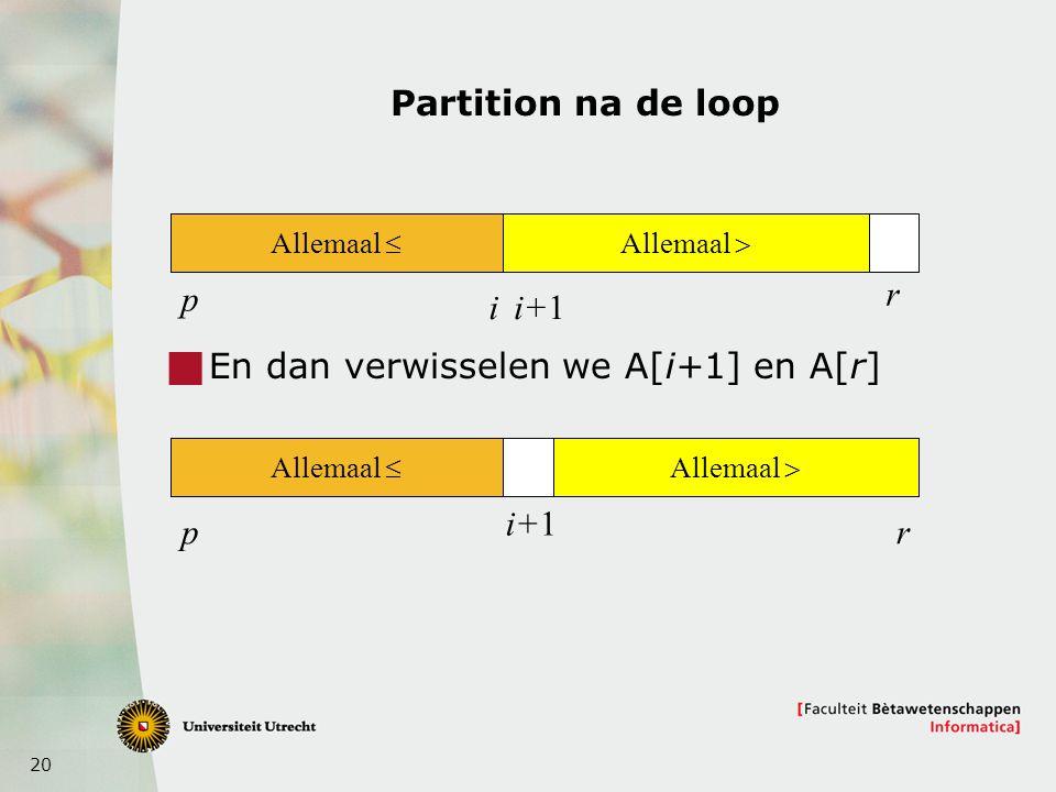 20 Partition na de loop  En dan verwisselen we A[i+1] en A[r] Allemaal  Allemaal  i p r i+1 Allemaal  Allemaal  i+1 pr