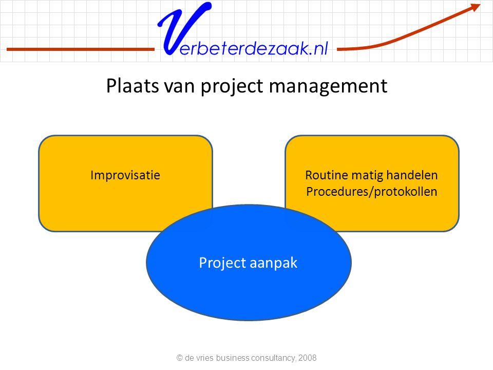 erbeterdezaak.nl Organisatie Het opzetten van de project organisatie Wie zitten er in het project team.
