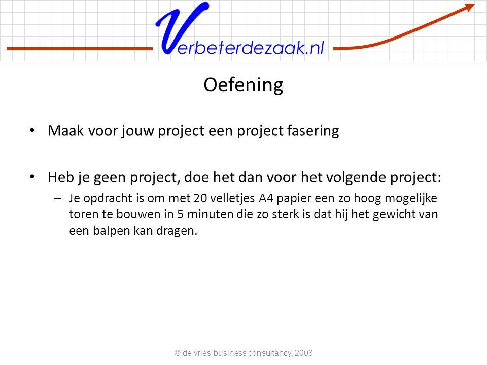 erbeterdezaak.nl Tijd Het beheersen van de doorlooptijd van het project is vaak een van de moeilijkste opgaven.
