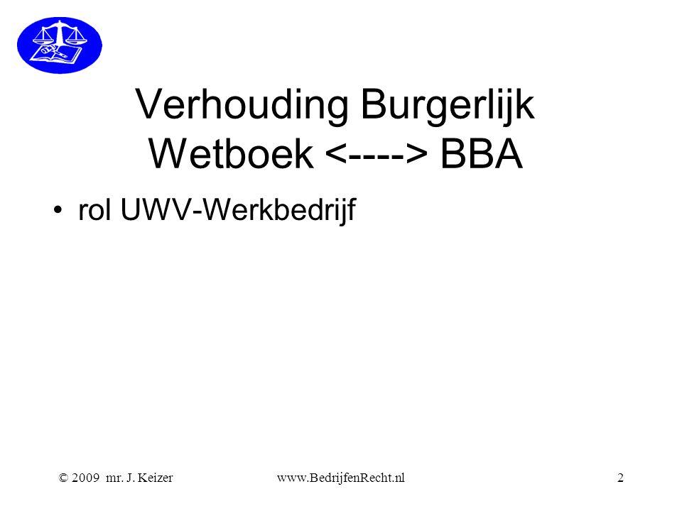 © 2009 mr. J. Keizerwww.BedrijfenRecht.nl2 Verhouding Burgerlijk Wetboek BBA rol UWV-Werkbedrijf