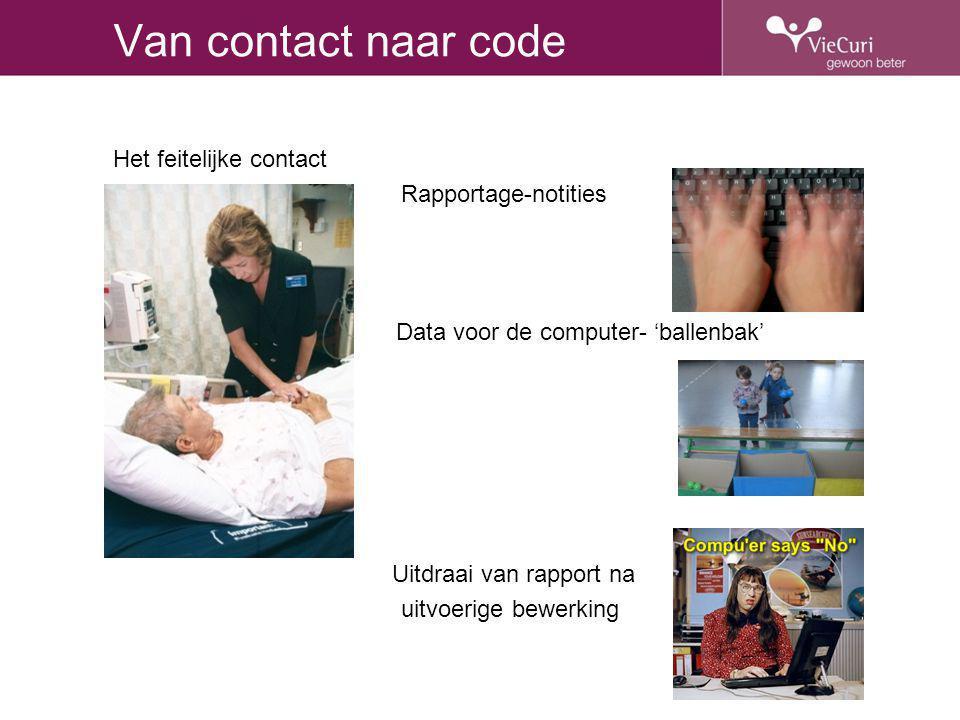 Van contact naar code Het feitelijke contact Rapportage-notities Data voor de computer- 'ballenbak' Uitdraai van rapport na uitvoerige bewerking