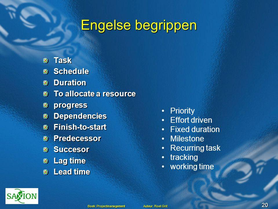 19 Boek: Projectmanagement Auteur: Roel Grit Time management Matrix Activiteiten Crises Urgente problemen Projecten met deadline Activiteiten Voorzorg