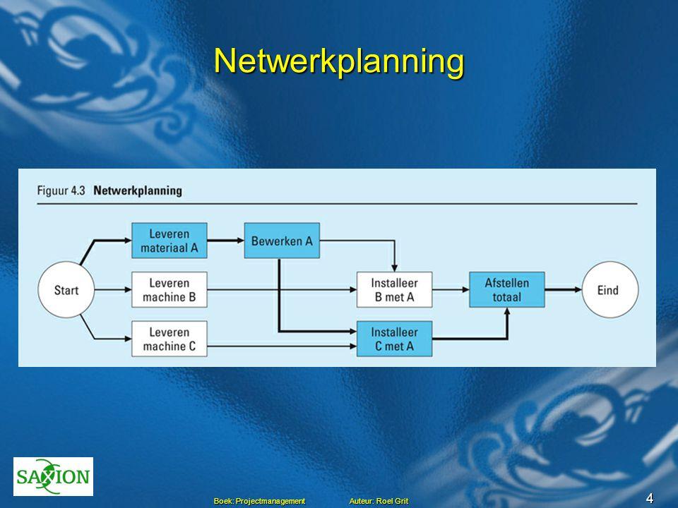 4 Boek: Projectmanagement Auteur: Roel Grit Netwerkplanning