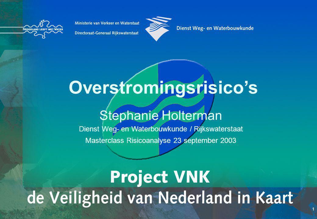 1 Overstromingsrisico's Stephanie Holterman Dienst Weg- en Waterbouwkunde / Rijkswaterstaat Masterclass Risicoanalyse 23 september 2003