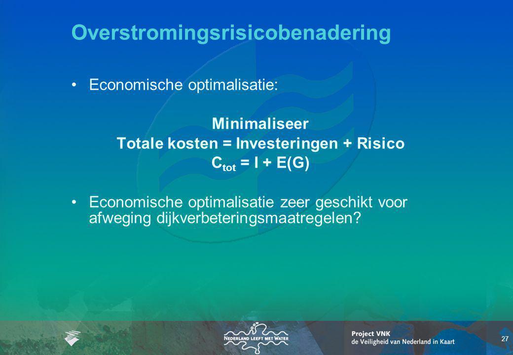 27 Economische optimalisatie: Minimaliseer Totale kosten = Investeringen + Risico C tot = I + E(G) Economische optimalisatie zeer geschikt voor afweging dijkverbeteringsmaatregelen.