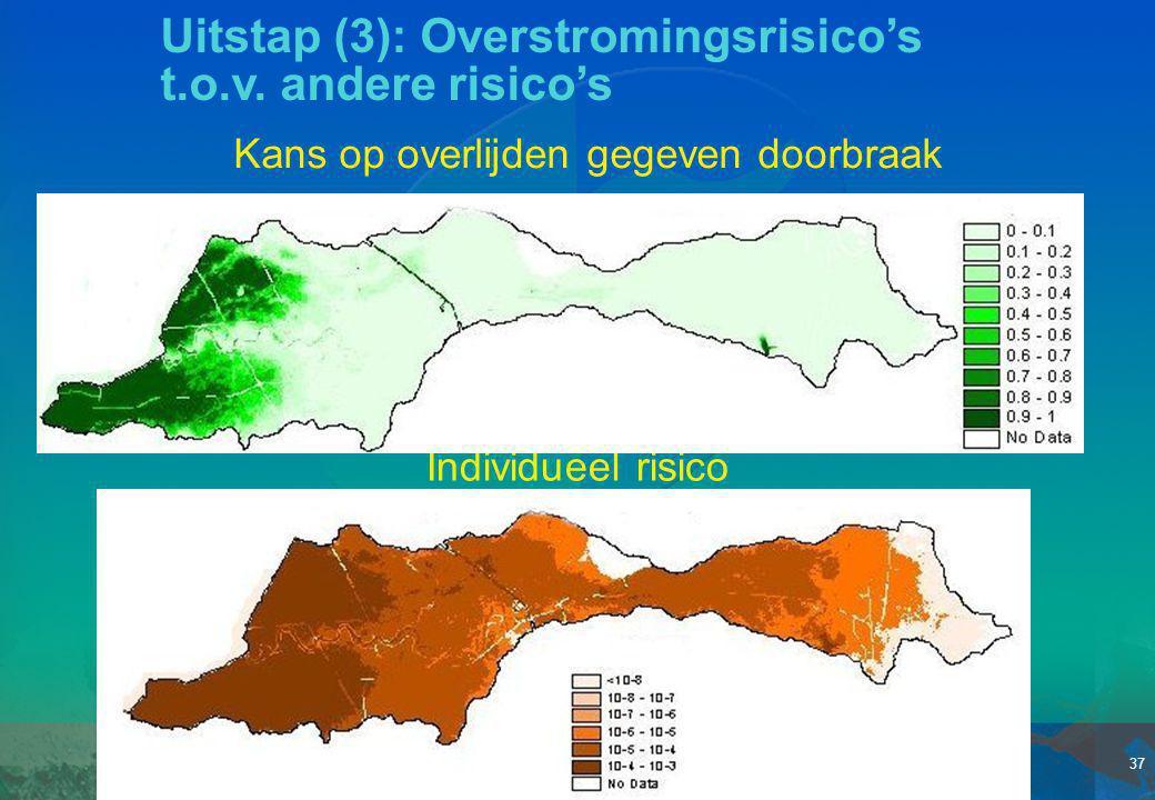 37 Uitstap (3): Overstromingsrisico's t.o.v. andere risico's Individueel risico Kans op overlijden gegeven doorbraak