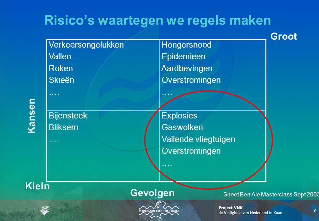 7 Inhoud presentatie Terug in de tijd … Principe van de overstromingsrisicobenadering Project VNK: De Veiligheid van Nederland in Kaart Uitstap: –studie Overstromingsrisico's t.o.v.