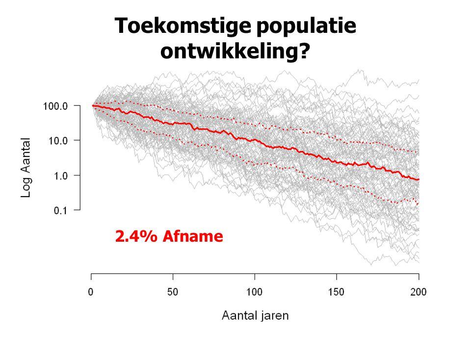 Toekomstige populatie ontwikkeling? 2.4% Afname