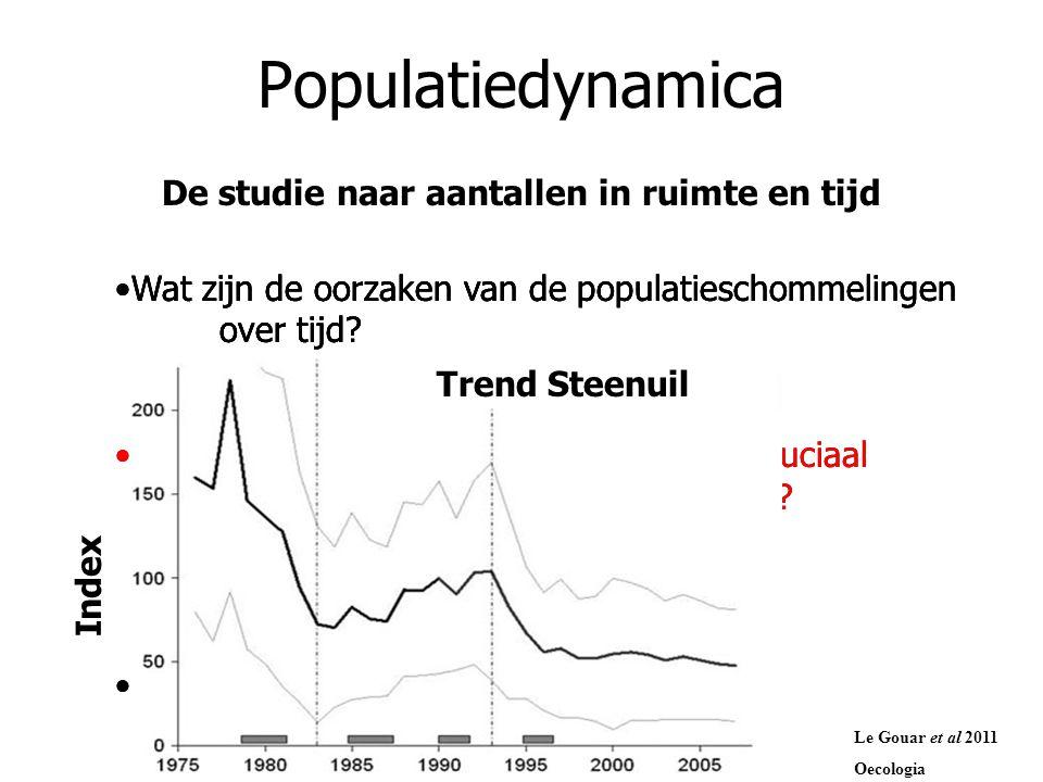 Populatiedynamica De studie naar aantallen in ruimte en tijd Wat zijn de oorzaken van de populatieschommelingen over tijd.