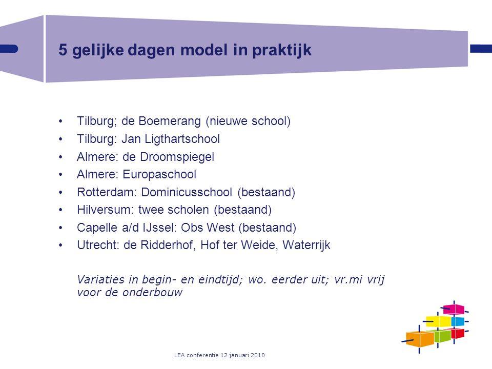 LEA conferentie 12 januari 2010 5 gelijke dagen model in praktijk Tilburg; de Boemerang (nieuwe school) Tilburg: Jan Ligthartschool Almere: de Droomsp