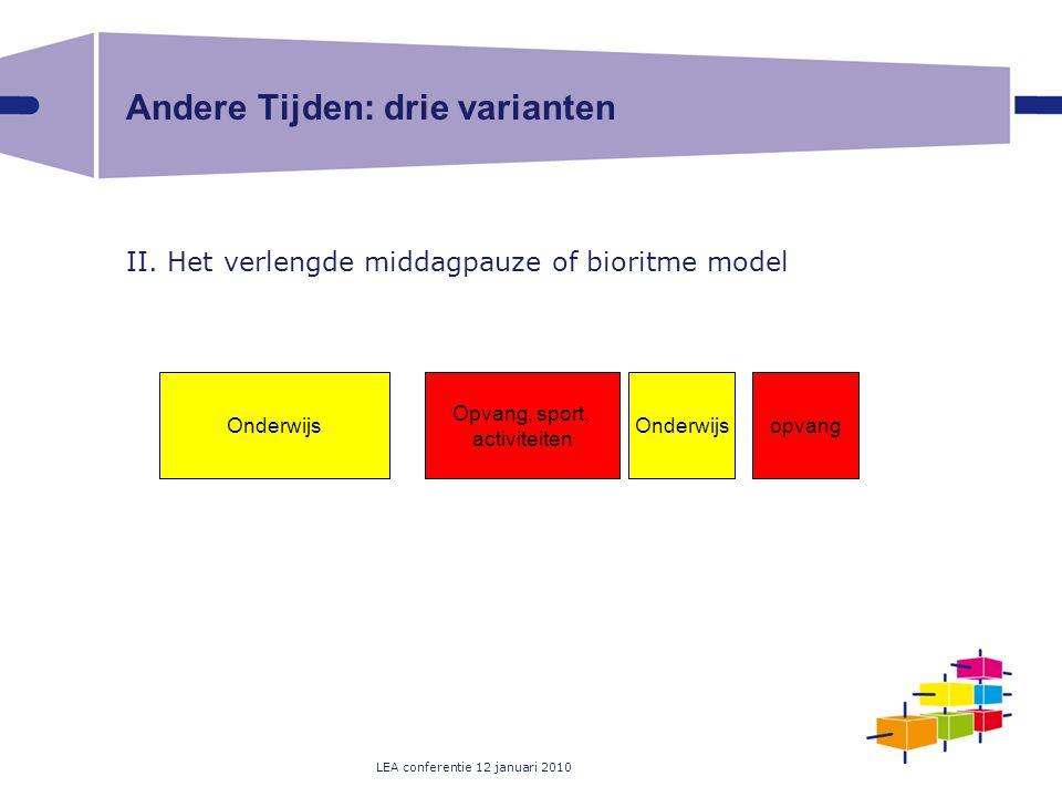 LEA conferentie 12 januari 2010 Andere Tijden: drie varianten II. Het verlengde middagpauze of bioritme model Onderwijs Opvang, sport, activiteiten On