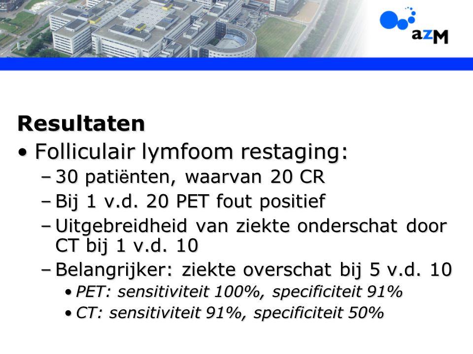 Resultaten Folliculair lymfoom restaging:Folliculair lymfoom restaging: –30 pati ë nten, waarvan 20 CR –Bij 1 v.d. 20 PET fout positief –Uitgebreidhei