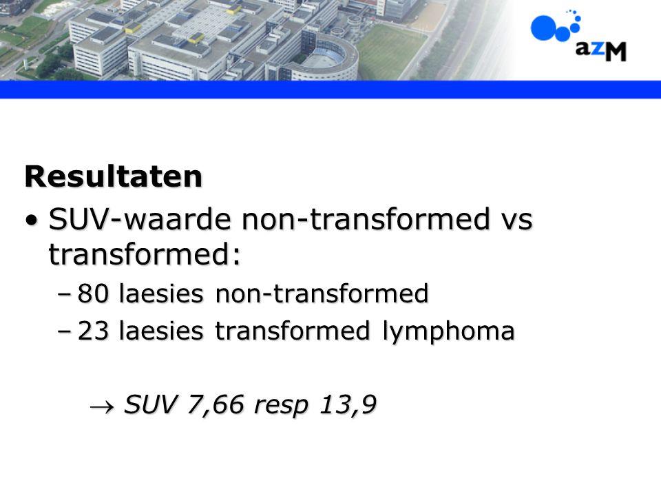 Resultaten SUV-waarde non-transformed vs transformed:SUV-waarde non-transformed vs transformed: –80 laesies non-transformed –23 laesies transformed ly