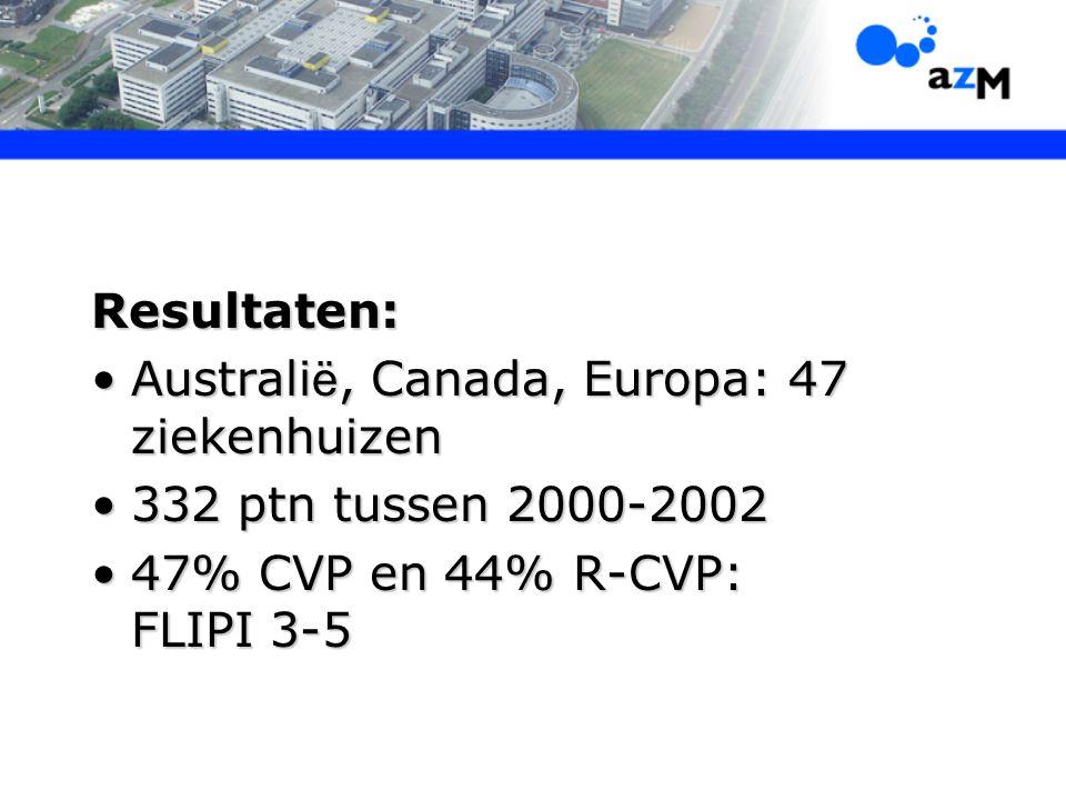 Resultaten: Australi ë, Canada, Europa: 47 ziekenhuizenAustrali ë, Canada, Europa: 47 ziekenhuizen 332 ptn tussen 2000-2002332 ptn tussen 2000-2002 47