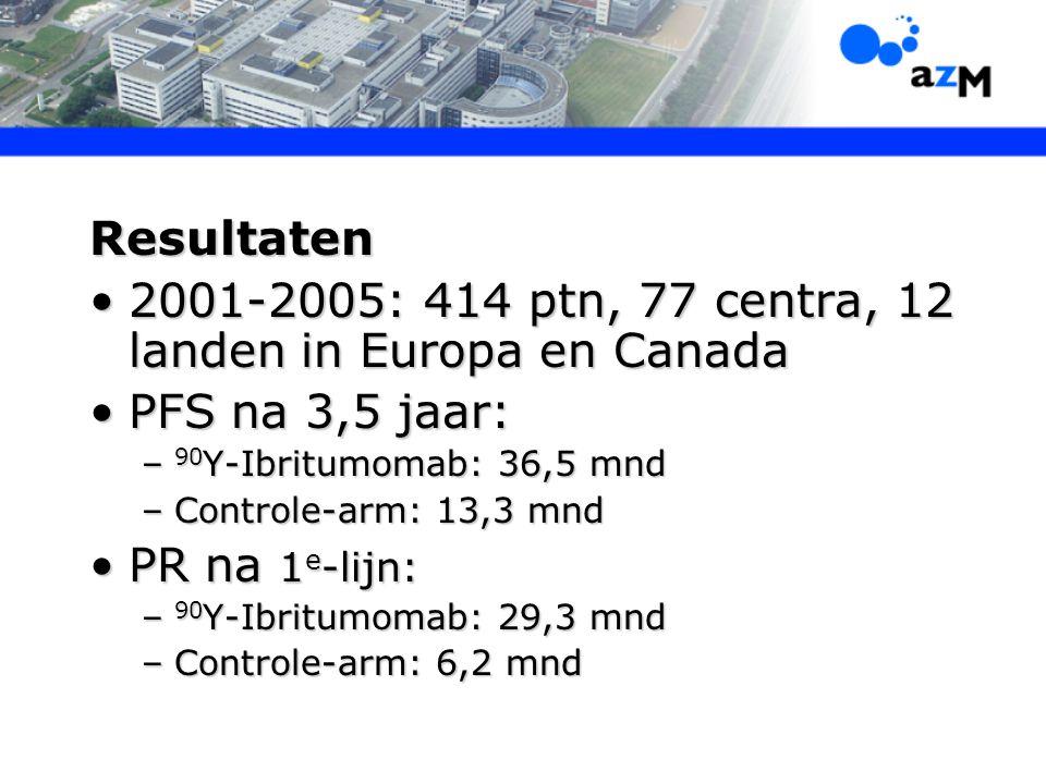 Resultaten 2001-2005: 414 ptn, 77 centra, 12 landen in Europa en Canada2001-2005: 414 ptn, 77 centra, 12 landen in Europa en Canada PFS na 3,5 jaar:PF