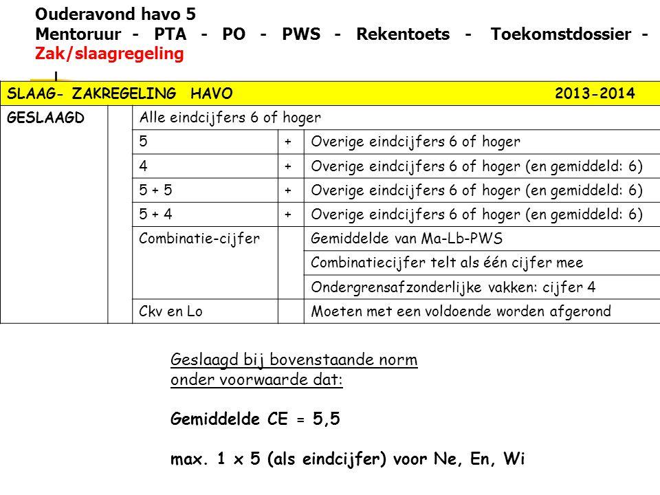 SLAAG- ZAKREGELING HAVO 2013-2014 GESLAAGDAlle eindcijfers 6 of hoger 5+Overige eindcijfers 6 of hoger 4+Overige eindcijfers 6 of hoger (en gemiddeld: