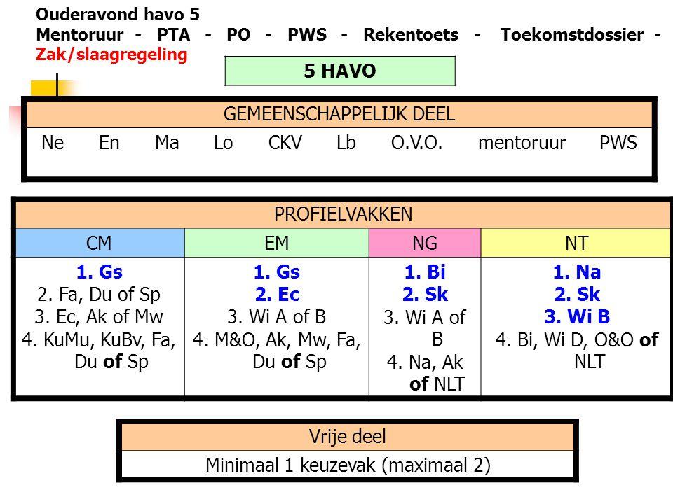 5 HAVO GEMEENSCHAPPELIJK DEEL Ne En Ma Lo CKV Lb O.V.O. mentoruur PWS PROFIELVAKKEN CMEMNGNT 1. Gs 2. Fa, Du of Sp 3. Ec, Ak of Mw 4. KuMu, KuBv, Fa,