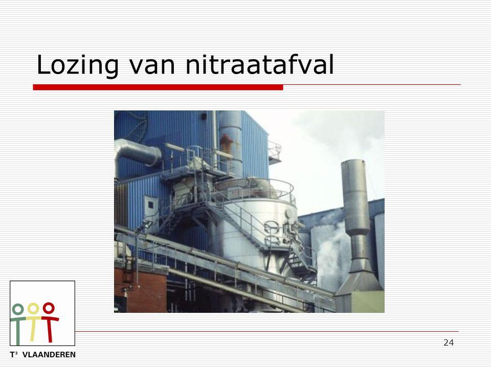 24 Lozing van nitraatafval
