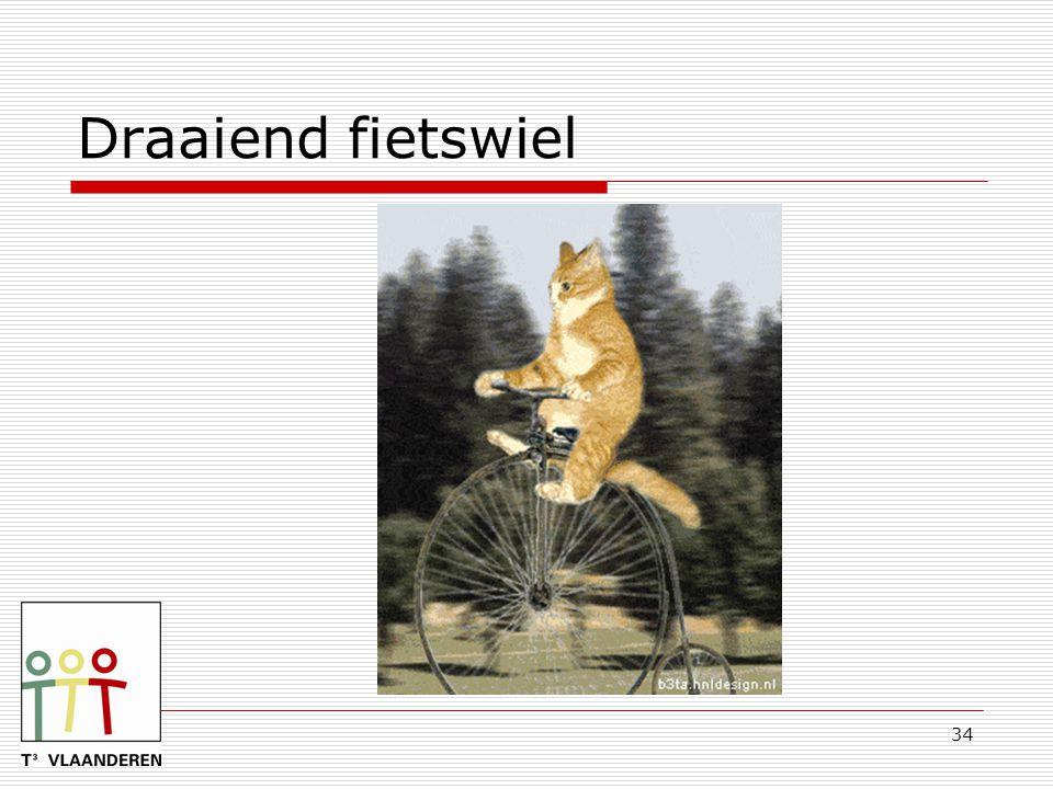 34 Draaiend fietswiel