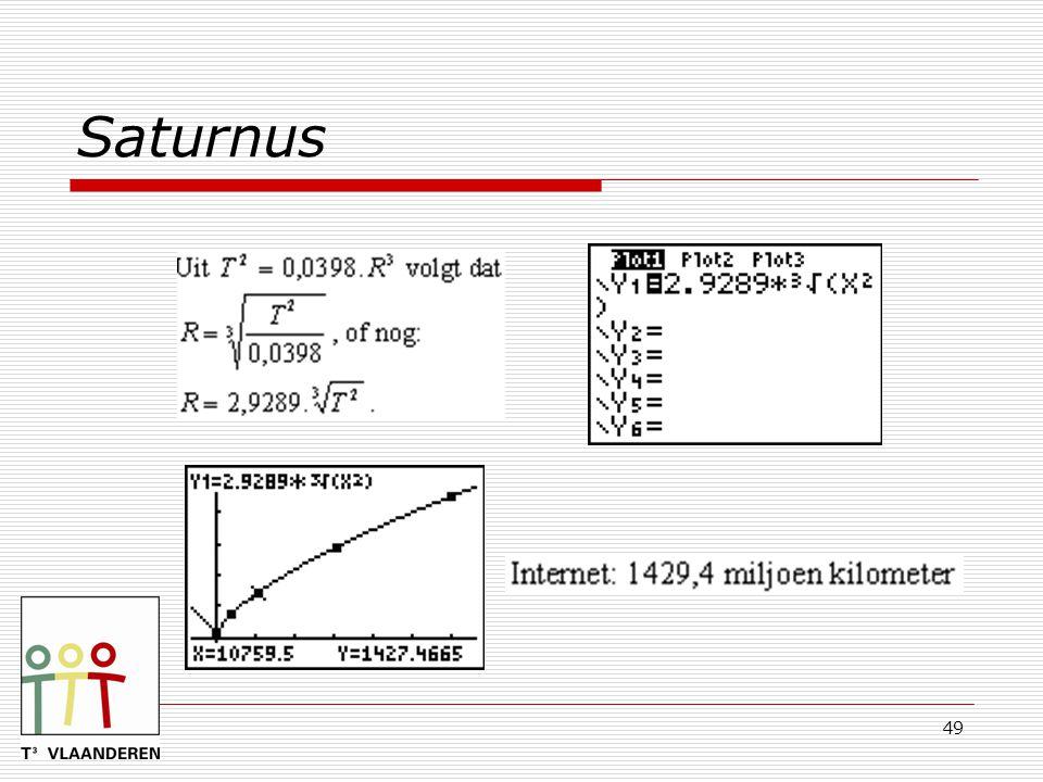 49 Saturnus