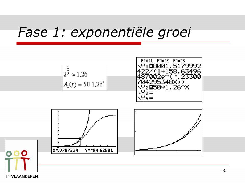 56 Fase 1: exponentiële groei