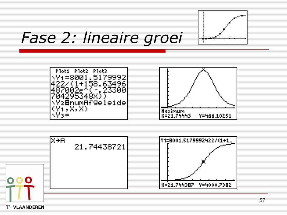57 Fase 2: lineaire groei
