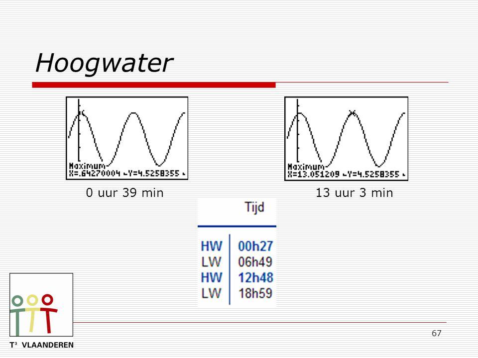 67 Hoogwater 0 uur 39 min13 uur 3 min