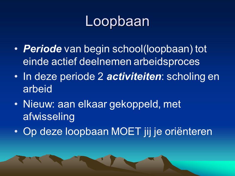 Loopbaan Periode van begin school(loopbaan) tot einde actief deelnemen arbeidsproces In deze periode 2 activiteiten: scholing en arbeid Nieuw: aan elk