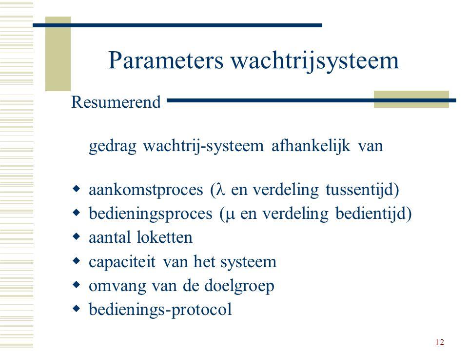12 Parameters wachtrijsysteem Resumerend gedrag wachtrij-systeem afhankelijk van  aankomstproces ( en verdeling tussentijd)  bedieningsproces (  en