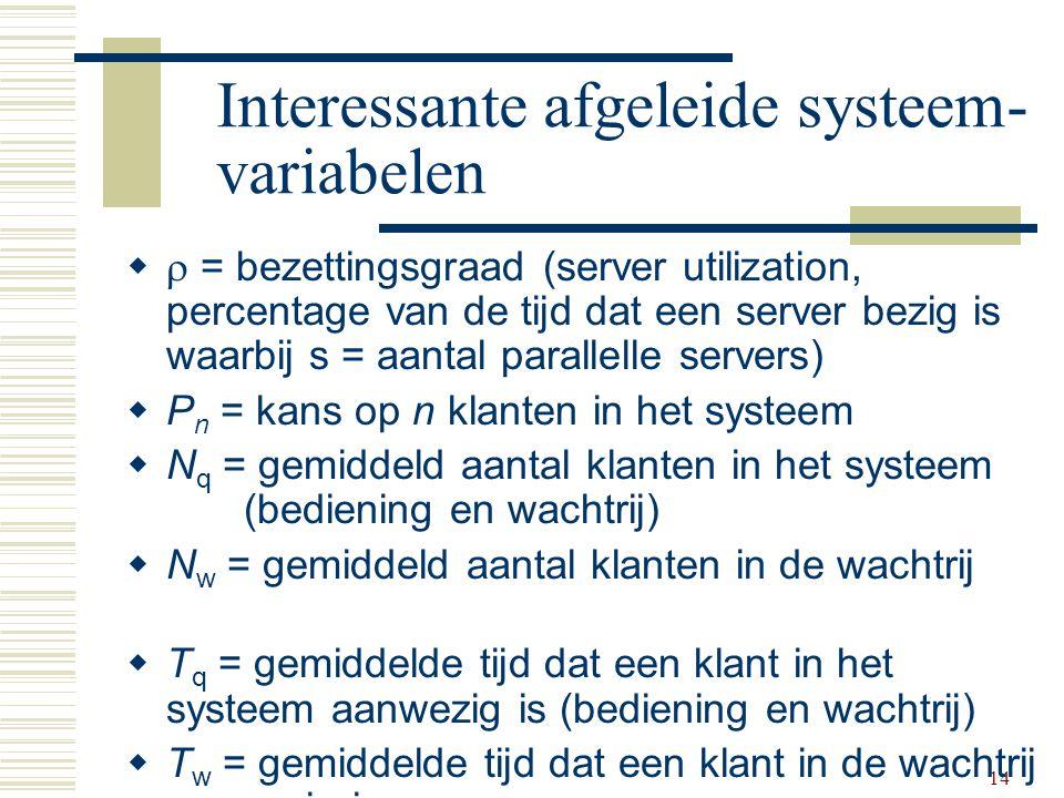 14 Interessante afgeleide systeem- variabelen   = bezettingsgraad (server utilization, percentage van de tijd dat een server bezig is waarbij s = aa