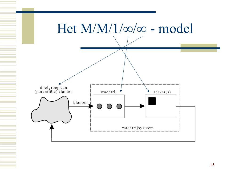 18 Het M/M/1/  /  - model