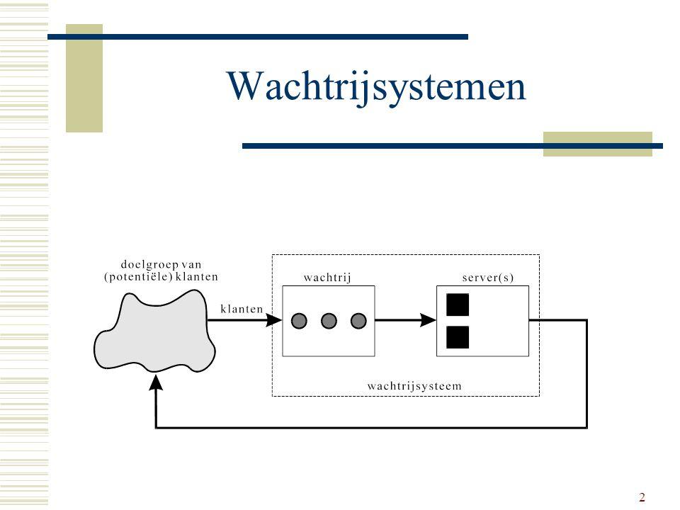 2 Wachtrijsystemen
