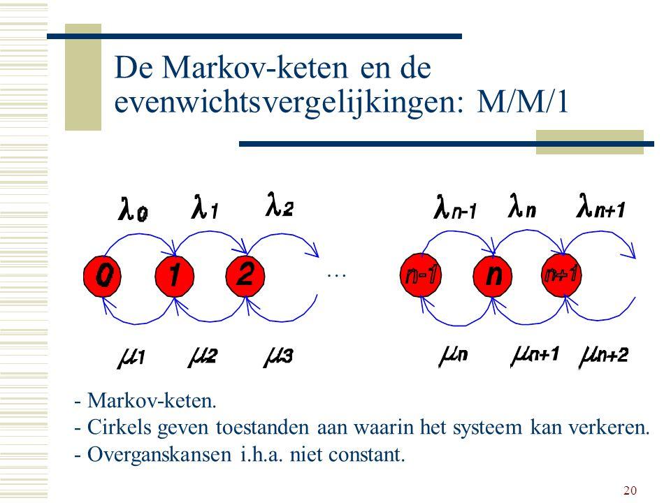 20 De Markov-keten en de evenwichtsvergelijkingen: M/M/1 … - Markov-keten. - Cirkels geven toestanden aan waarin het systeem kan verkeren. - Overgansk