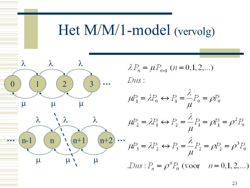 23 Het M/M/1-model (vervolg) 0123   … n-1nn+1n+2   …