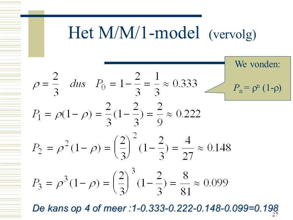 27 Het M/M/1-model (vervolg) De kans op 4 of meer :1-0.333-0.222-0.148-0.099=0.198 We vonden: P n =  n (1-  )