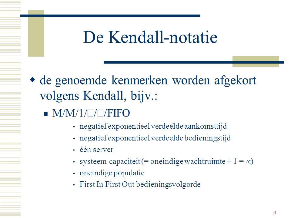 9 De Kendall-notatie  de genoemde kenmerken worden afgekort volgens Kendall, bijv.: M/M/1/  FIFO  negatief exponentieel verdeelde aankomsttijd 