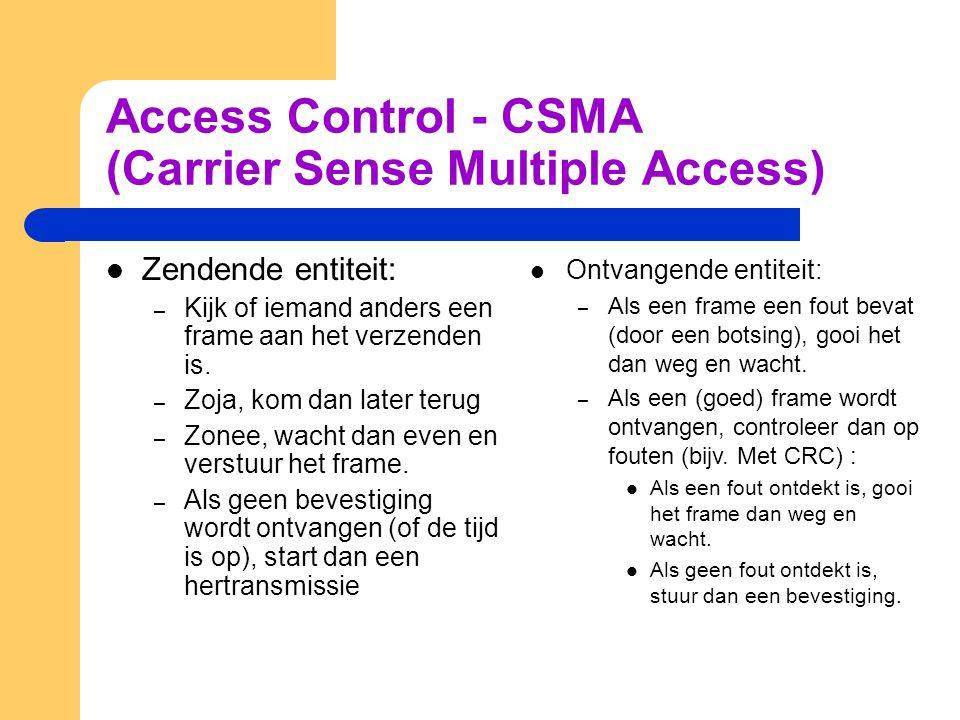 Access Control - Opmerkingen De propagatie verstraging tussen stations is normaal klein ten opzichte van de frame-transmissie tijd.