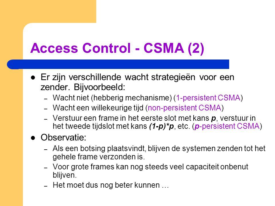 Access Control - CSMA (Carrier Sense Multiple Access) Zendende entiteit: – Kijk of iemand anders een frame aan het verzenden is.