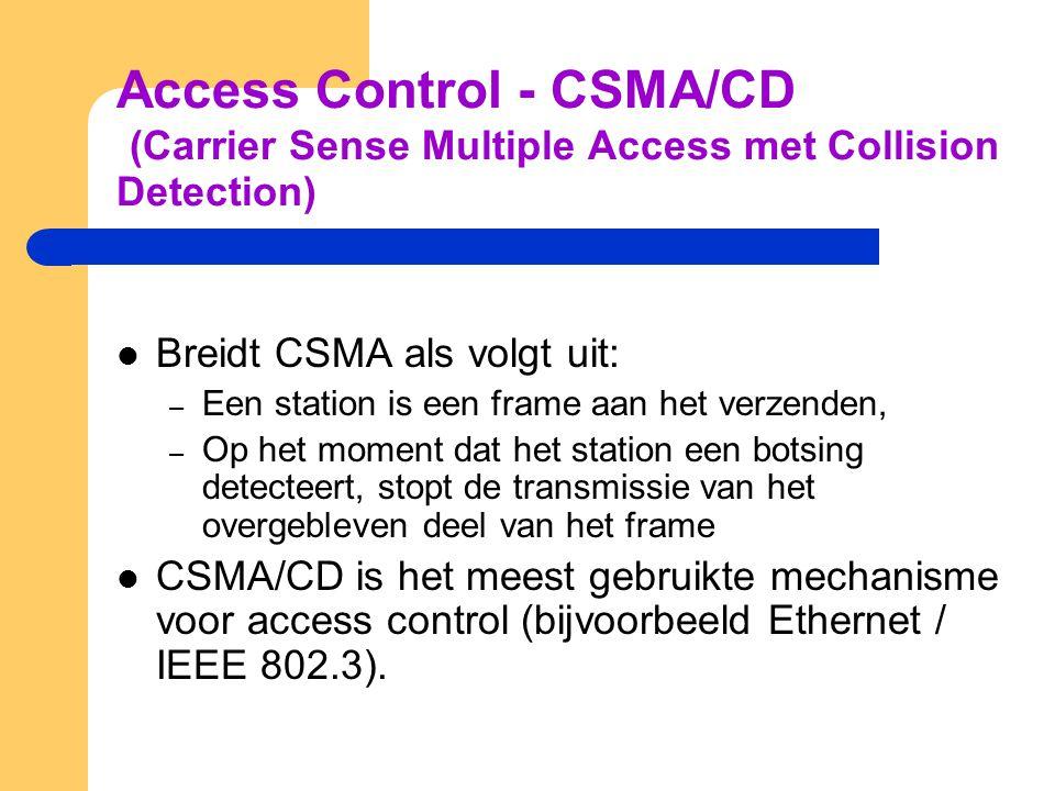 Access Control - CSMA (2) Er zijn verschillende wacht strategieën voor een zender.