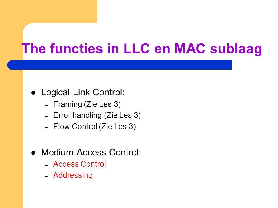The functies in LLC en MAC sublaag Logical Link Control: – Framing (Zie Les 3) – Error handling (Zie Les 3) – Flow Control (Zie Les 3) Medium Access Control: – Access Control – Addressing
