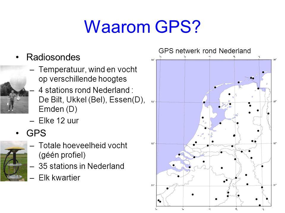 Waarom GPS.