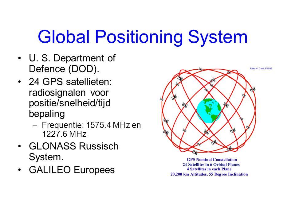 Global Positioning System U.S. Department of Defence (DOD).