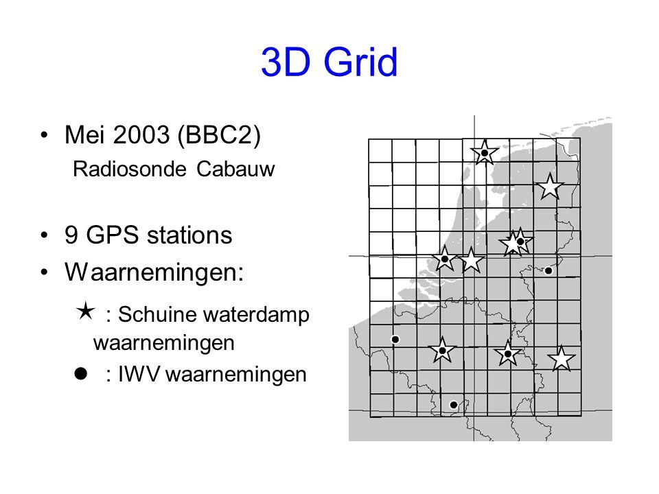 3D Grid Mei 2003 (BBC2) Radiosonde Cabauw 9 GPS stations Waarnemingen:  : Schuine waterdamp waarnemingen : IWV waarnemingen
